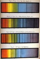 Spectres d'étoiles [A]