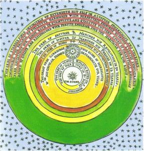 Le Cosmos de Thomas Digges [C]