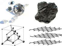 diamant et graphite