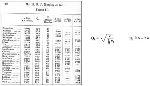 tableau mesure 3